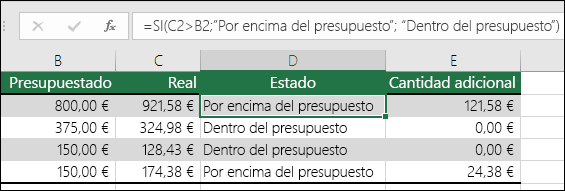 """La fórmula de la celda D2 es =SI(C2 > B2,""""Presupuesto excedido"""",""""Dentro de presupuesto"""")"""
