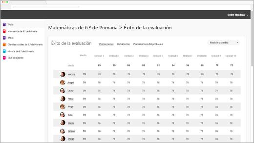 captura de pantalla de segundo análisis