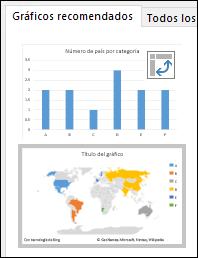 Categoría recomendada del gráfico de mapa de Excel