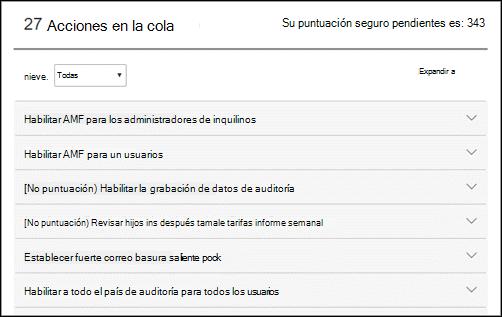 Cola de acciones en la herramienta de Office 365 seguro puntuación