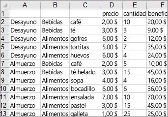 Datos utilizados para crear el gráfico de rectángulos de ejemplo