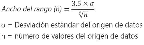 Fórmula para la opción automática