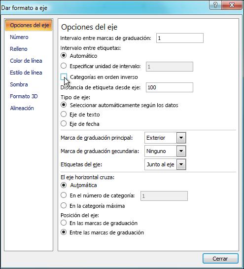 Cuadro de diálogo de eje de formato