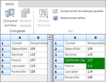Resultados de la comparación de los datos de Access exportados