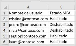 archivo CSV de muestra de actualización masiva