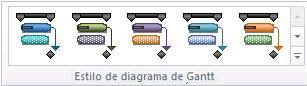 Gráfico del grupo de estilos de Diagrama de Gantt