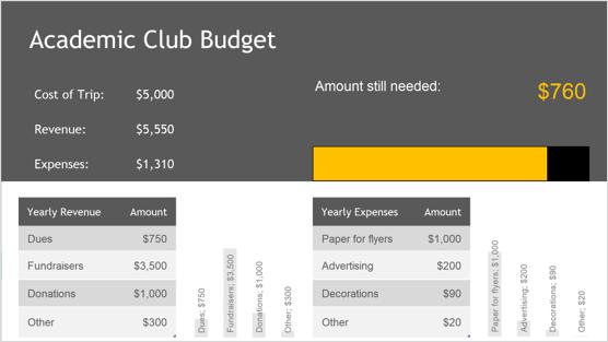 Imagen de una plantilla de presupuesto de un club académico