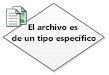 El archivo es de un tipo específico