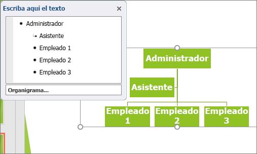Muestra un ejemplo de un organigrama de SmartArt