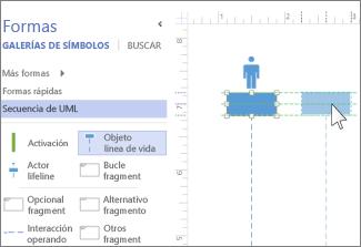 Línea de vida de secuencia de UML
