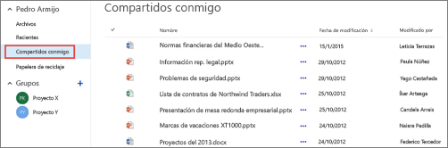 Los documentos que los contactos han compartido con su usuario se muestran en la vista Compartidos conmigo de OneDrive para la Empresa.