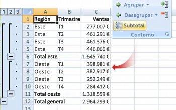 El comando Subtotal agrupa los datos en un esquema
