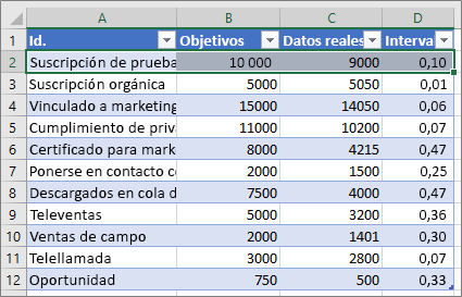 Datos de Excel de ejemplo