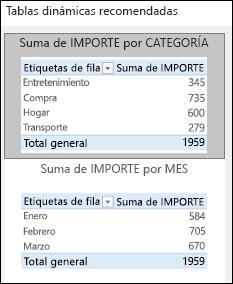 Cuadro de diálogo de tablas dinámicas recomendadas de Excel