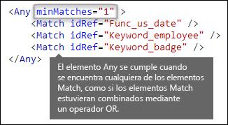 Formato XML que muestra el elemento Any con atributo minMatches