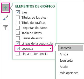 Elementos de gráfico > Leyenda en Excel