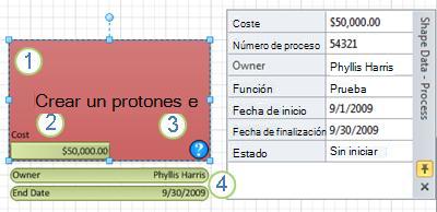Forma de proceso con un gráfico de datos aplicado.