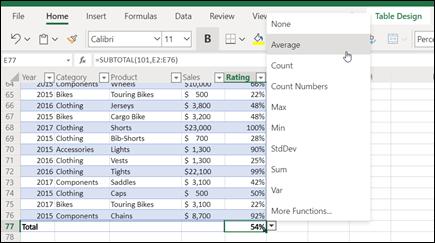 Lista desplegable de filas totales con las opciones de las funciones de agregado