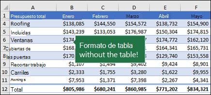 Imagen de una tabla con azul, estilo de tabla, medio 2 convertido en un rango y manteniendo el formato de tabla