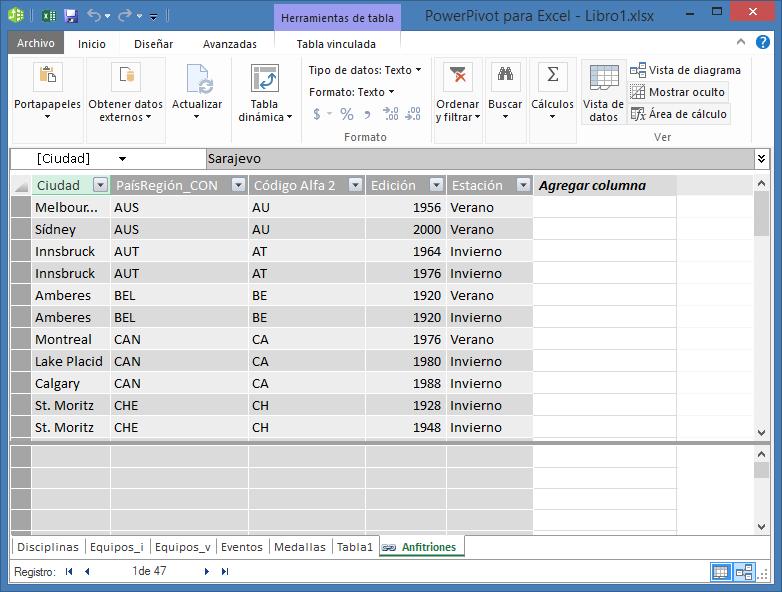 Todas las tablas se muestran en PowerPivot
