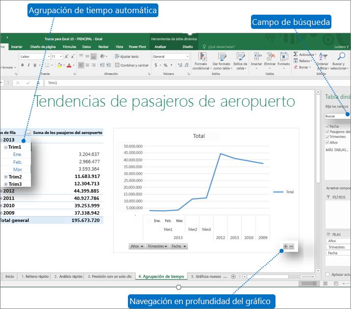 Tabla dinámica con globos que muestra las nuevas características de Excel 2016