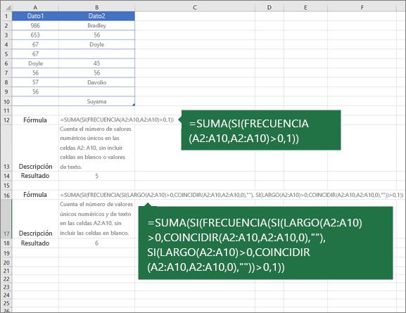 Ejemplos de funciones anidadas para contar el número de valores únicos entre duplicados