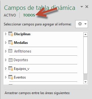 Haga clic en Todas en Campos de tabla dinámica para mostrar todas las tablas disponibles.