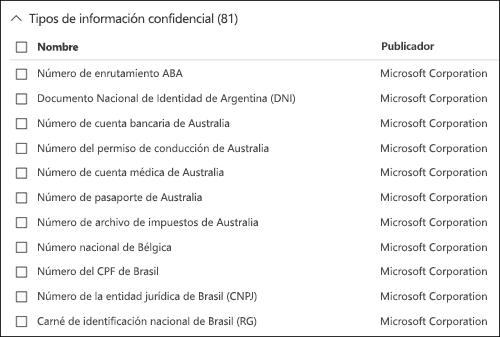 Lista de tipos de información confidencial disponibles