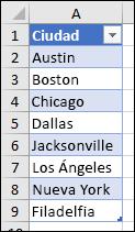 Tabla de Excel usada como un origen de lista de validación de datos