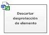 Descartar desprotección de elemento