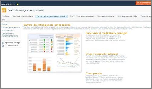 El Centro de inteligencia empresarial está optimizado para almacenar elementos de BI