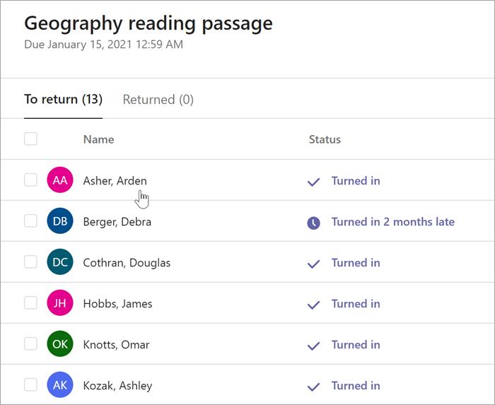 """Captura de pantalla del panel de calificación de profesores con el texto: Lectura de geografía, vence el 15 de enero de 2021, a las 12:59, hay dos pestañas, Volver (13) y Devuelto (0). La vista de la pestaña Devolver está seleccionada y dos columnas son visibles: Nombres y Estado. Se muestran varios nombres de alumnos y los estados incluyen """"Entregado"""", """"Entregado con dos meses de retraso"""" y """"Visto"""""""