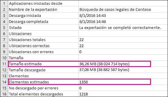 Los resultados de la búsqueda estimada se incluyen en el informe de resumen de exportación