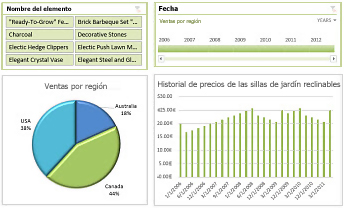 Ejemplo de un panel Servicios de Excel