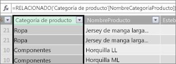 Columna calculada Categoría de producto