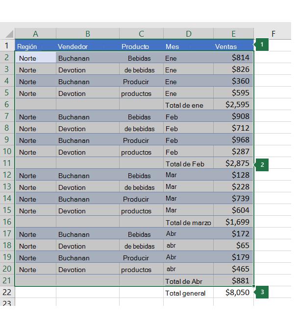 Una selección de datos lista para crear un grupo externo