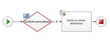 No se puede agregar una condición personalizada a un diagrama de flujo de trabajo.