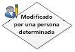 Modificado por una persona determinada