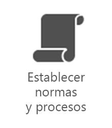 Departamento de administración de proyectos: establecer normas y procesos