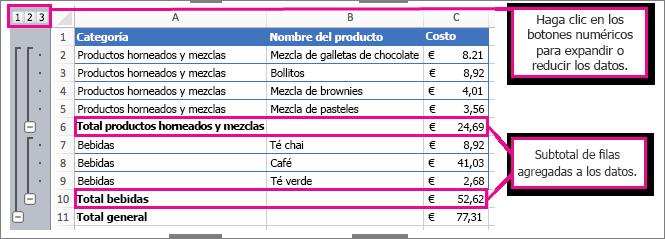 Ejemplo de subtotales donde se muestran los subtotales y números para hacer clic en ellos y expandir y contraer datos