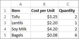 Lista de la compra de ejemplo para mostrar cómo usar SUMAPRODUCTO