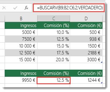 La fórmula de la celda C9 es =BUSCARV(B9;B2:C6;2;VERDADERO)