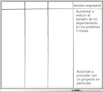 Pizarra con la columna Decisión empresarial y una lista de decisiones empresariales