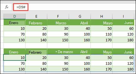 Usar el operador de rango derramado (#) para hacer referencia a una matriz existente