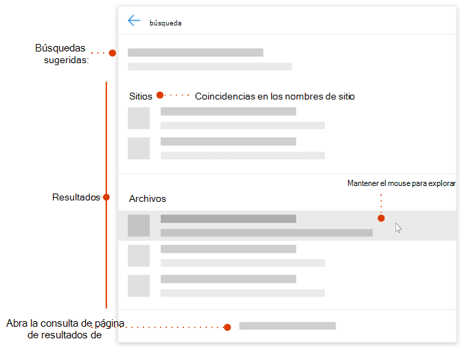 Captura de pantalla del cuadro de búsqueda moderna con punteros a elementos para explorar