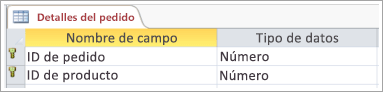 Captura de pantalla de la clave principal en la tabla