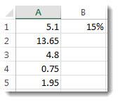 Números de la columna A multiplicados por 15%
