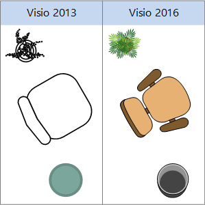 Formas de Office en Visio 2013 y formas de Office en Visio 2016