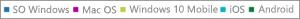 Informes de Office 365: consultar los datos de activación para equipos PC, Mac, Windows y dispositivos iOS y Android