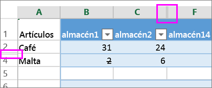 Doble barra en los encabezados de columna o fila indicar filas o columnas ocultas